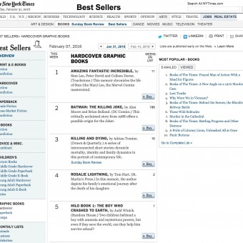 NYT Best Selllers